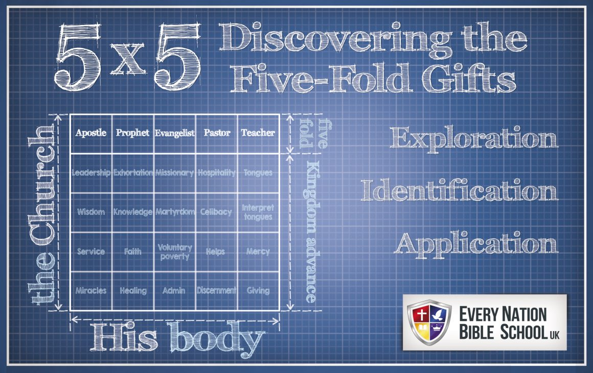 New Course: 5 x 5 – Discovering the Five-Fold Gifts